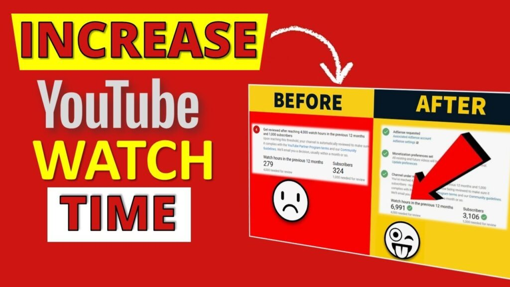 Buy cheap youtube watch time
